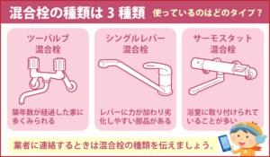 混合栓の種類は3種類 使っているのはどのタイプ?