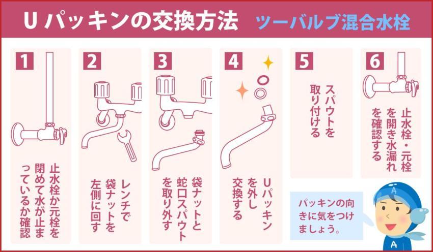 Uパッキンの交換方法 ツーバルブ混合水栓