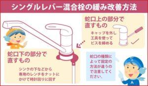シングルレバー混合栓の緩み改善方法