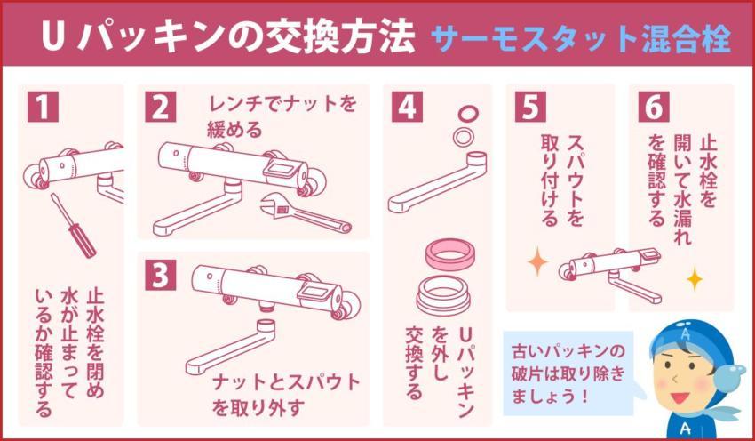 Uパッキンの交換方法 サーモスタット混合栓