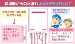 給湯器からの水漏れ 水抜き栓の役割とは?