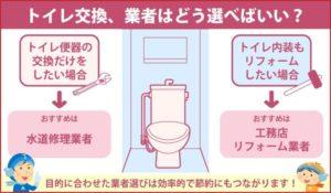 トイレ交換、業者はどう選べばいい?
