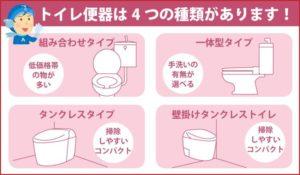 トイレ便器は4つの種類があります!