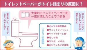 トイレットペーパーがトイレ詰まりの原因に?