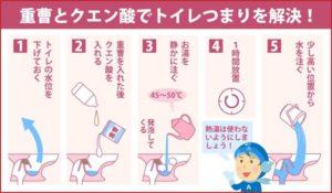 重曹とクエン酸でトイレつまりを解消!
