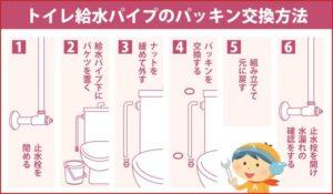 トイレ給水パイプのパッキン交換方法