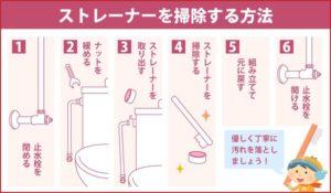 ストレーナーを掃除する方法
