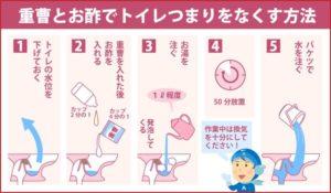重曹とお酢でトイレつまりをなくす方法