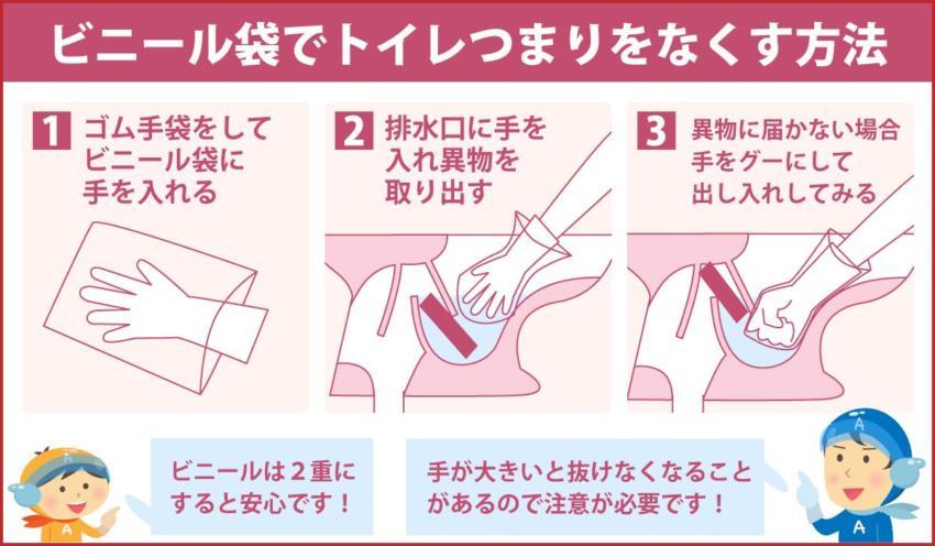 ビニール袋でトイレつまりをなくす方法