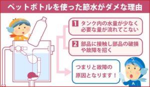 ペットボトルを使った節水がダメな理由