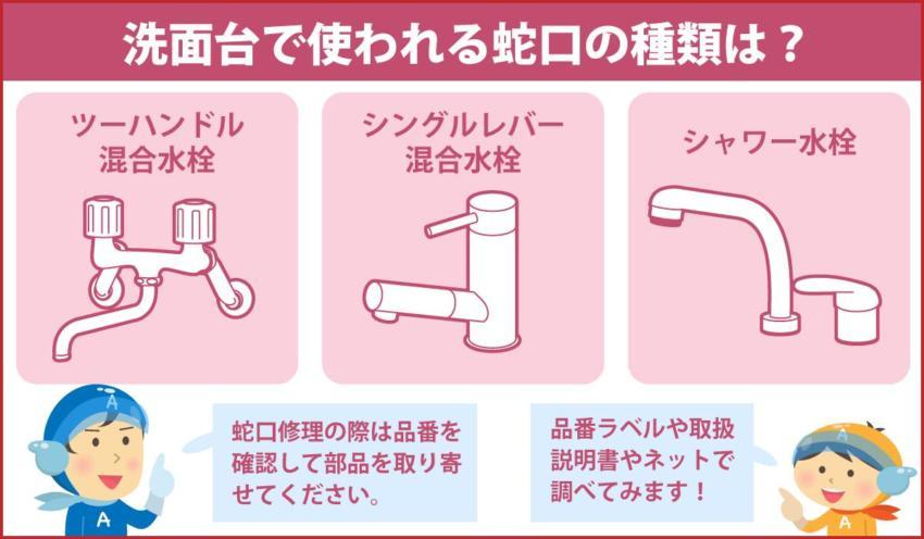 洗面台で使われる蛇口の種類は?