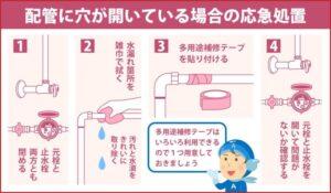配管に穴が開いている場合の応急処置