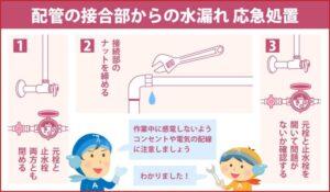 配管の接合部からの水漏れ 応急処置