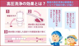 高圧洗浄の効果とは?