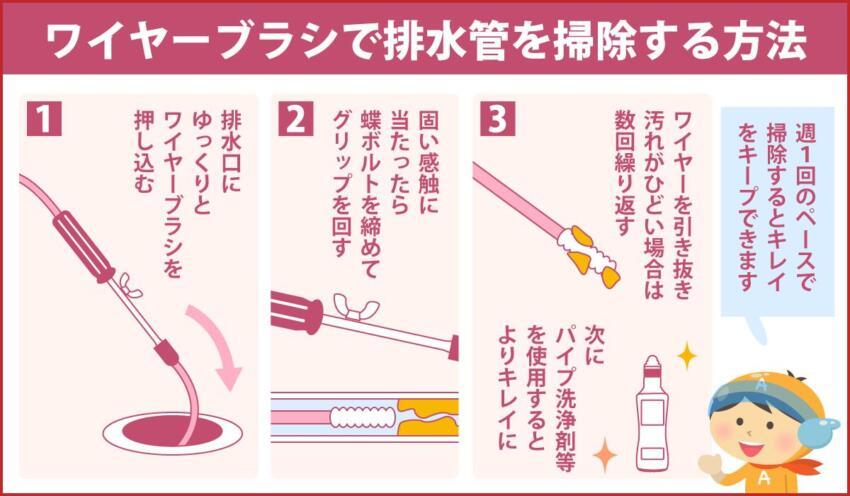 ワイヤーブラシで排水管を掃除する方法