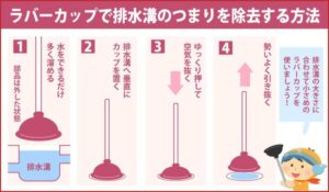 ラバーカップで排水溝のつまりを除去する方法