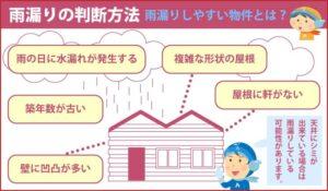 雨漏りの判断方法 雨漏りしやすい物件とは?