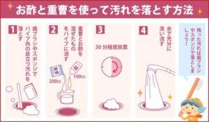 お酢と重曹を使って汚れを落とす方法