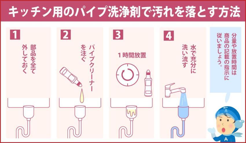キッチン用のパイプ洗浄剤で汚れを落とす方法
