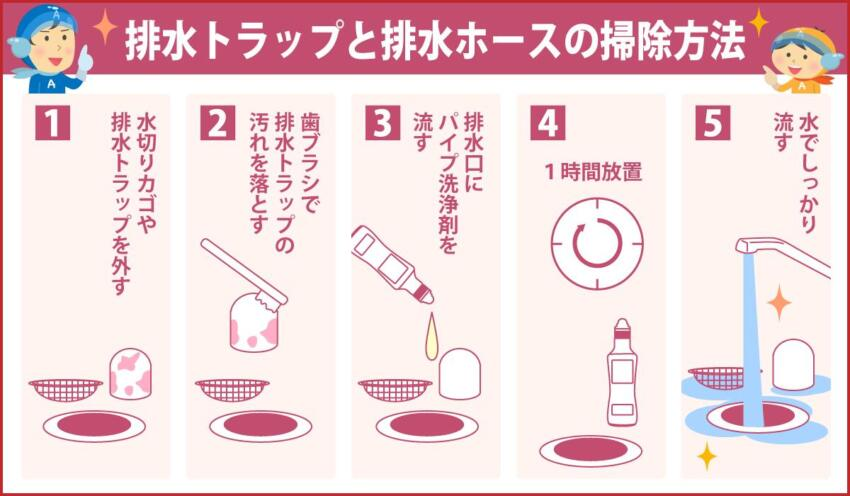 排水トラップと排水ホースの掃除方法