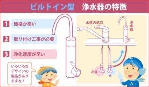 ビルトイン型 浄水器の特徴