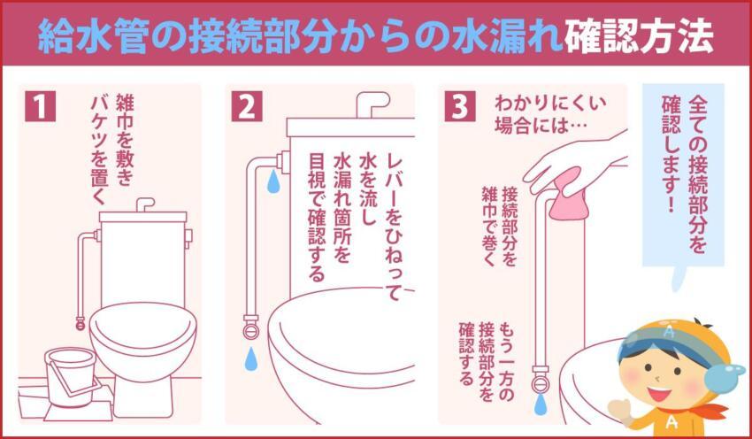 給水管の接続部分からの水漏れ確認方法