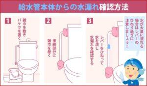 給水管本体からの水漏れ確認方法
