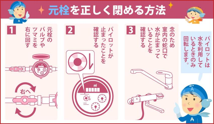 元栓を正しく閉める方法