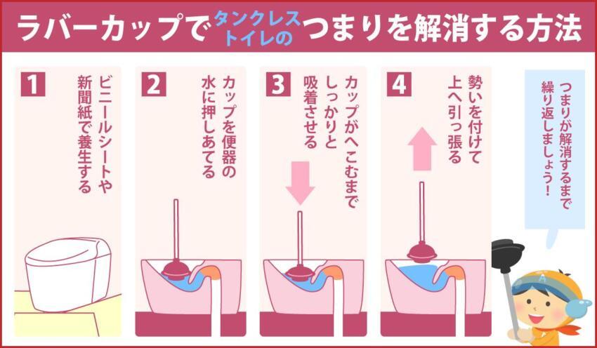 ラバーカップでタンクレストイレのつまりを解消する方法