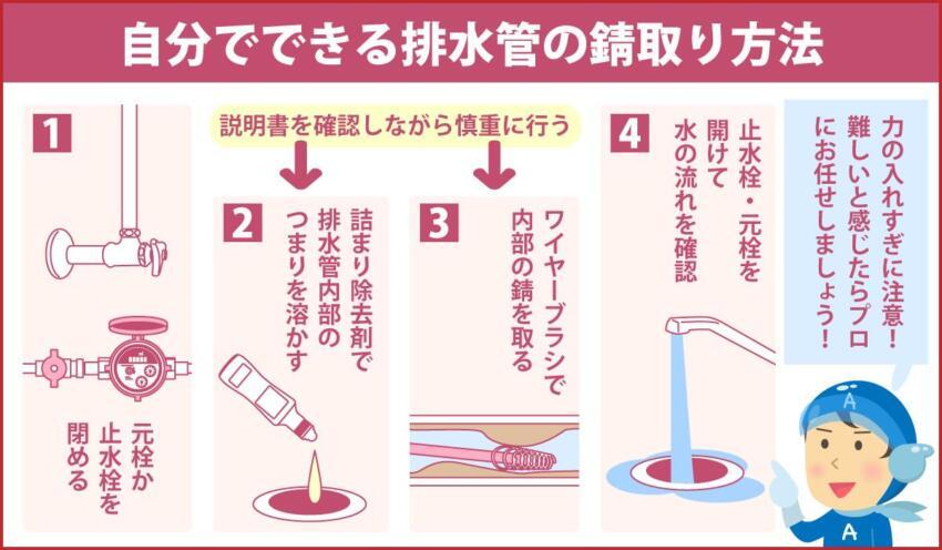 自分でできる排水管の錆取り方法