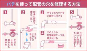 パテを使って配管の穴を修理する方法